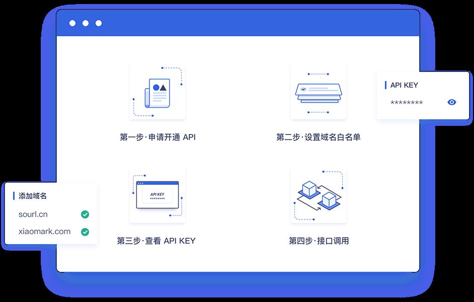 开放API
